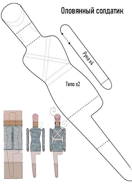 Тильда Оловянный солдатик: выкройка в натуральную величину
