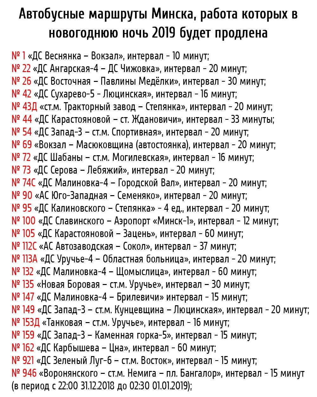График работы автобусов Минска в новогоднюю ночь 2019