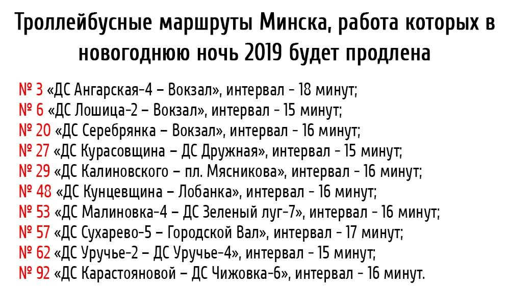 График работы троллейбусов Минска в новогоднюю ночь 2019